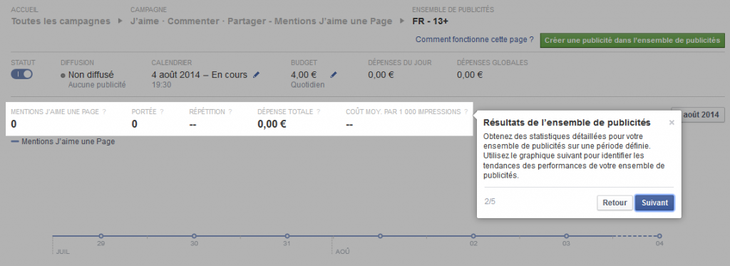 performances publicités facebook