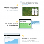 twitter tracking conversions