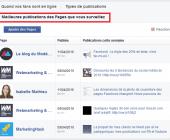 analyser posts facebook