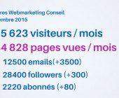 audience webmarketing