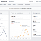 statistiques pages facebook