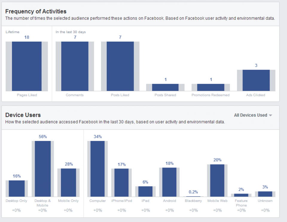 activite-facebook-audience-insights