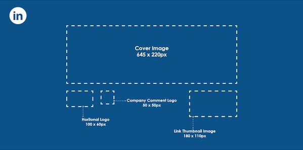 dimension images linkedin