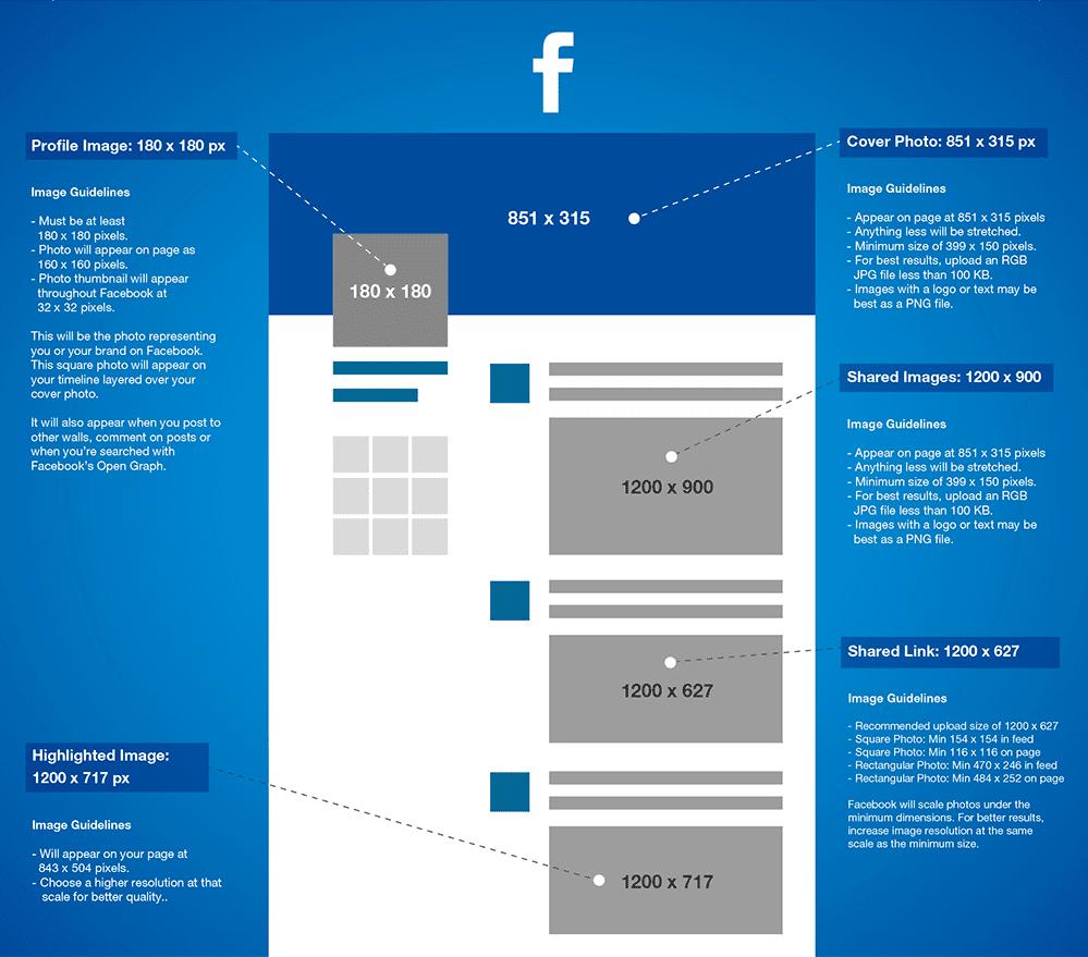 dimensions images facebook