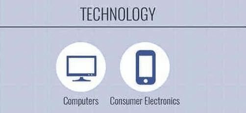 ciblage technologie
