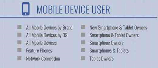ciblage utilisateurs mobiles