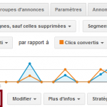 Comment Créer une Campagne Réseau Display sur Google Adwords ?