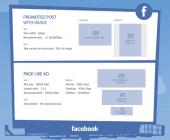dimensions publicites facebook