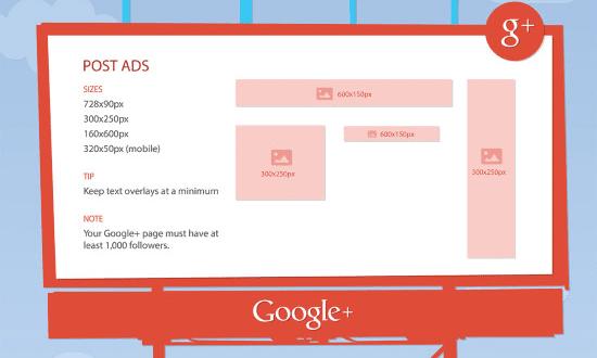dimensions publicites google plus