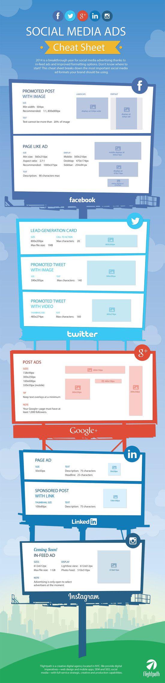 dimension publicités réseaux sociaux