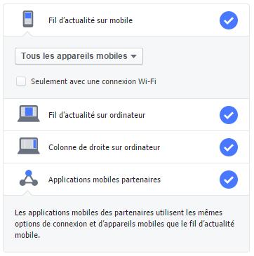 formats publicité facebook