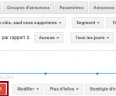 mot-clé google adwords