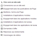 objectifs de campagne facebook