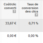 quality score adwords