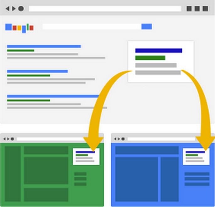 réseau de recherche avec display sélectif