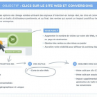 twitter objectif conversions