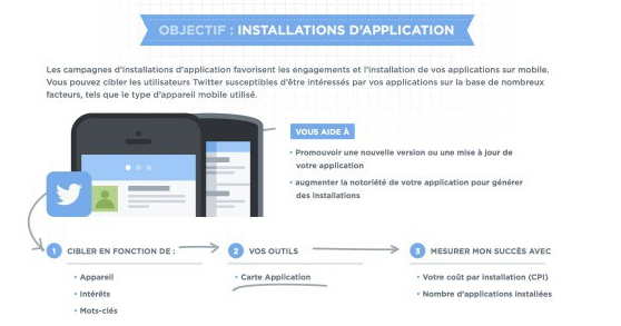 twitter objectif installations applications mobiles