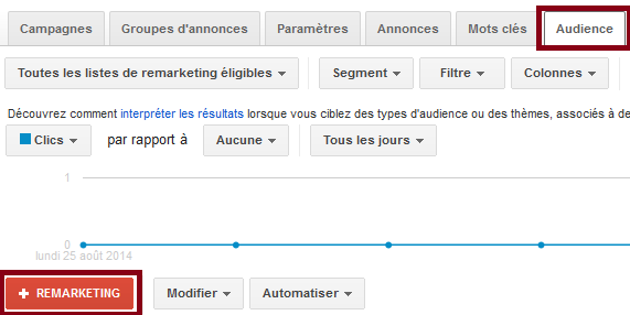 créer une audience remarketing
