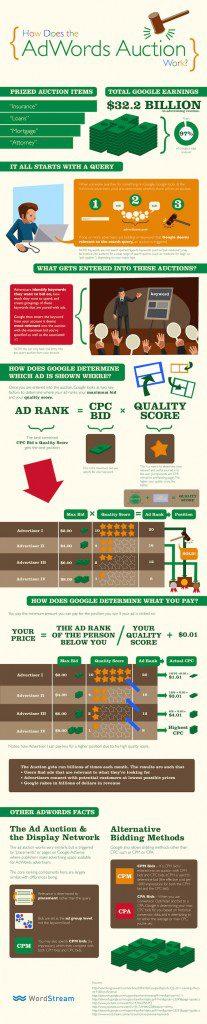google adwords quality score