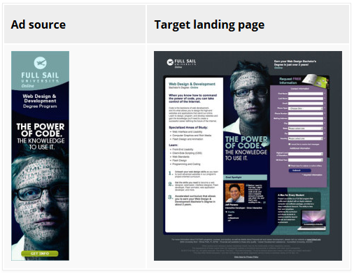 pertinence annonce landing page