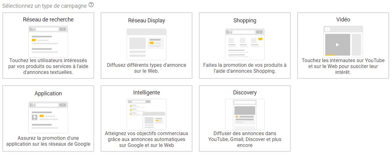 campagnes google ads