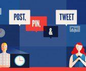 meilleur moment pour poster sur les réseaux sociaux