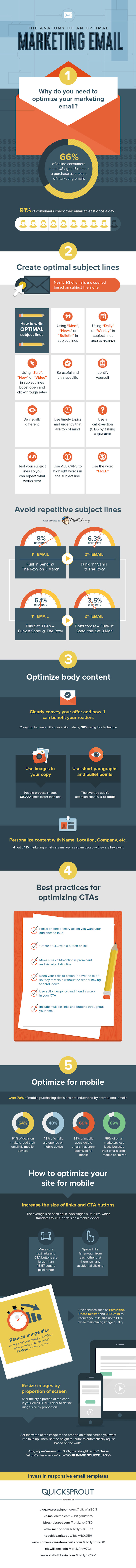 comment optimiser vos emails marketingcomment optimiser vos emails marketing