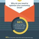 Comment Optimiser vos Campagnes Emailing ?