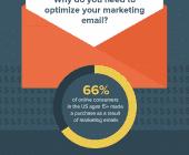 pourquoi optimiser vos campagnes d'email