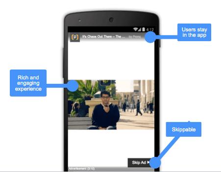 trueview annonces video mobile
