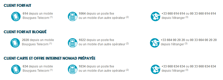contact bouygues