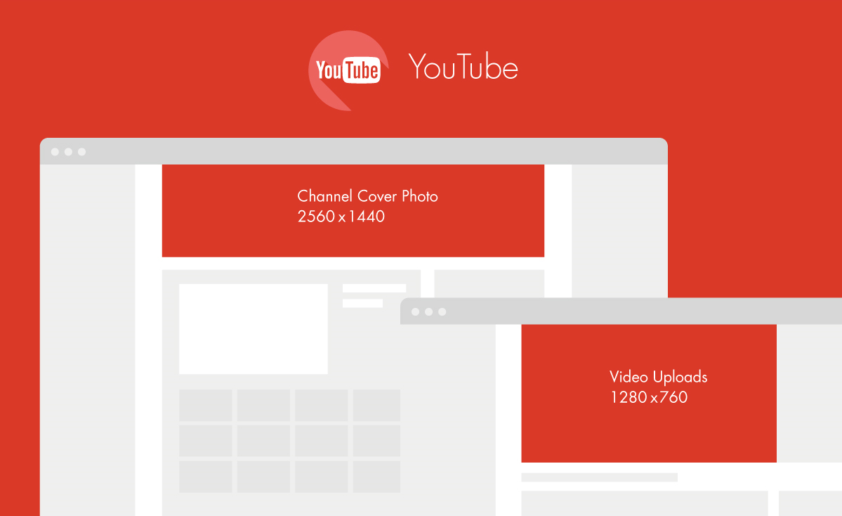 Guide 2016 Les Dimensions Des Images Sur Youtube