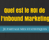 le retour sur investissement (roi) de l'inbound marketing