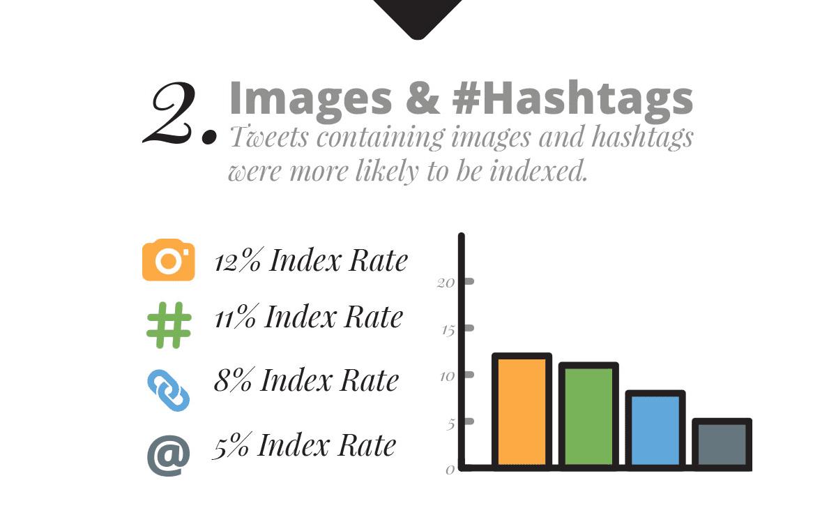 classement tweets google