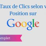 Quels Taux de Clics sur Google en fonction de votre Position ?