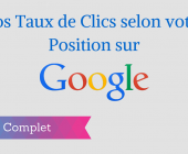 taux de clics google