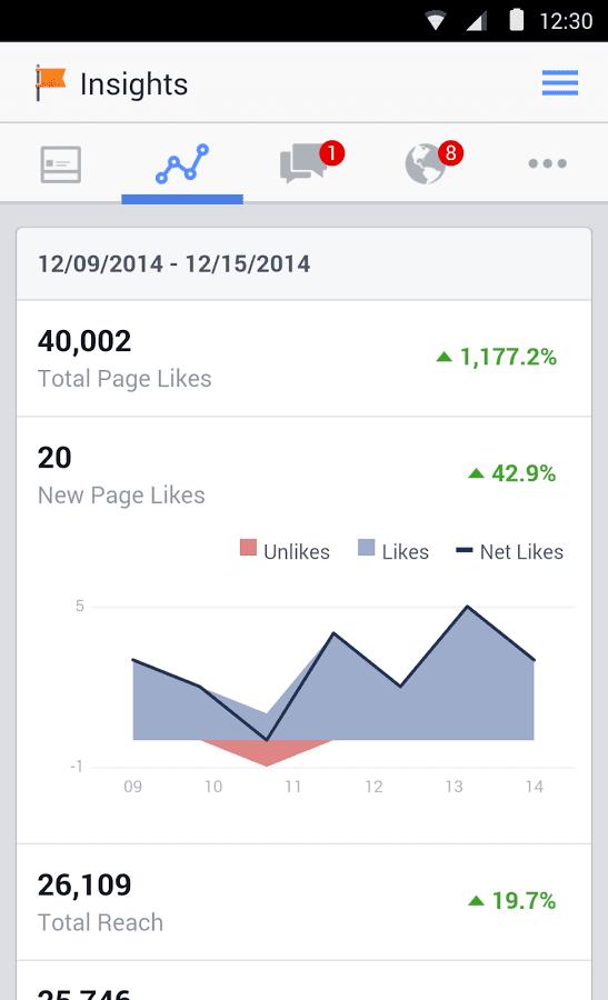 app statistiques facebook