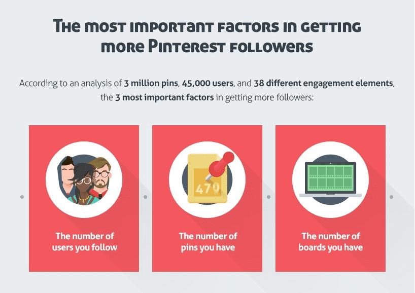 followers pinterest