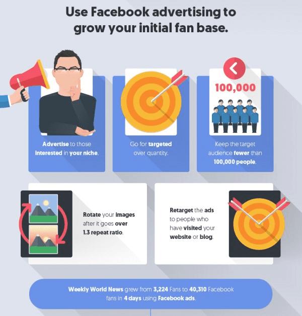 acheter fans facebook