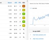 alternative google keyword planner
