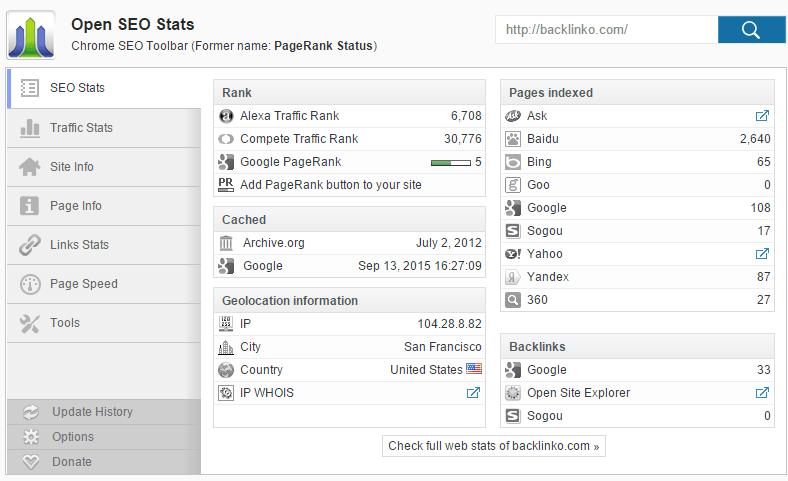 statistiques seo