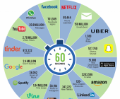 chiffres internet 2016