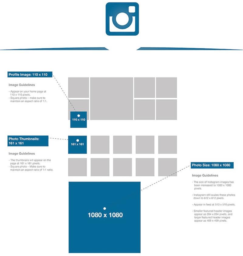 dimensions instagram