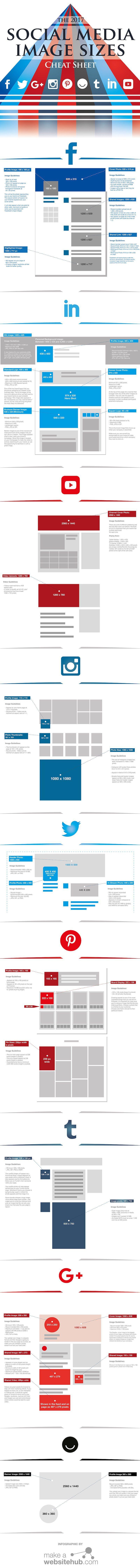 dimensions photos réseaux sociaux
