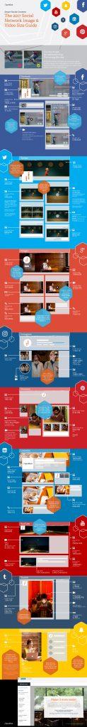 taille photos réseaux sociaux