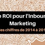 Quel ROI pour l'Inbound Marketing ?