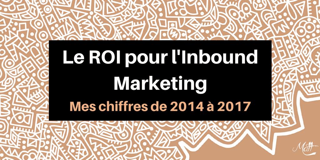 roi inbound marketing