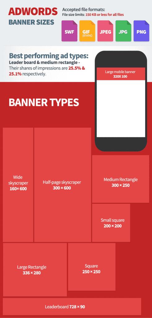 dimensions publicités google adwords