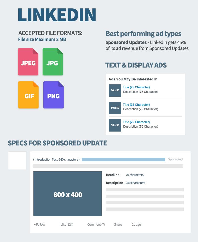 dimensions publicités linkedin