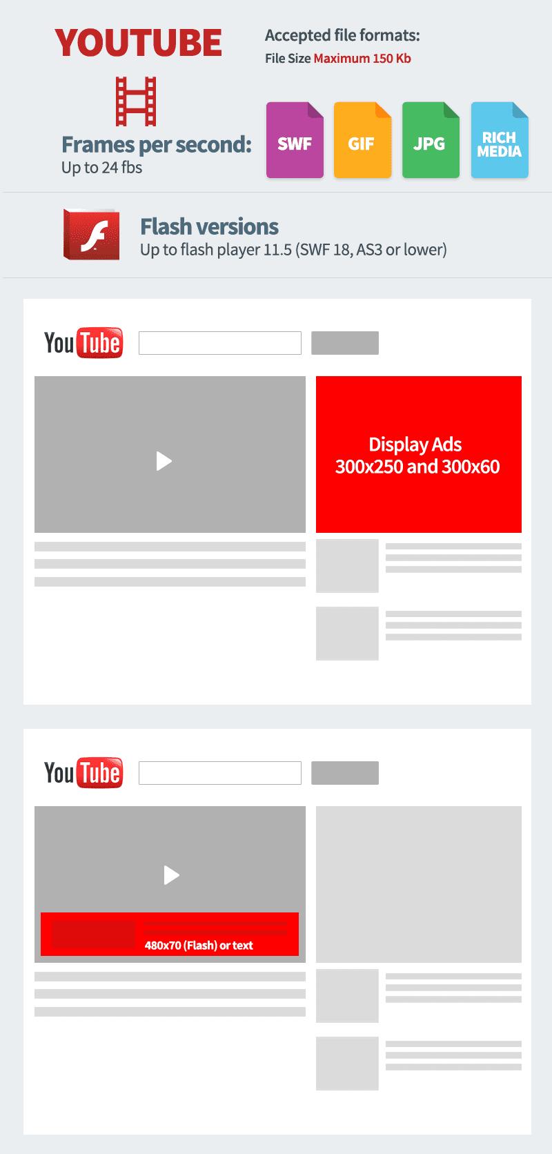 dimensions publicités youtube